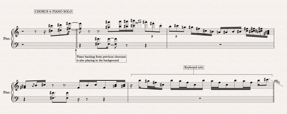12 Chorus 4 Piano solo